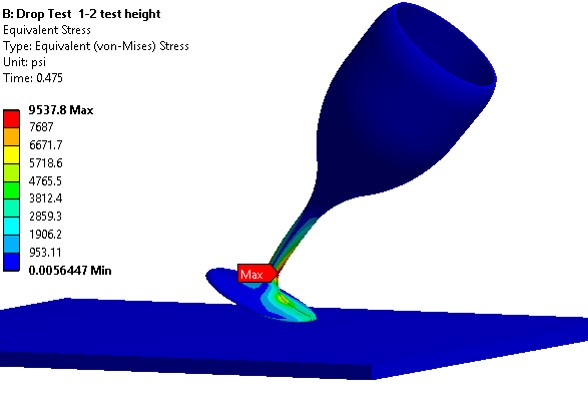 FEA project - dynamic load
