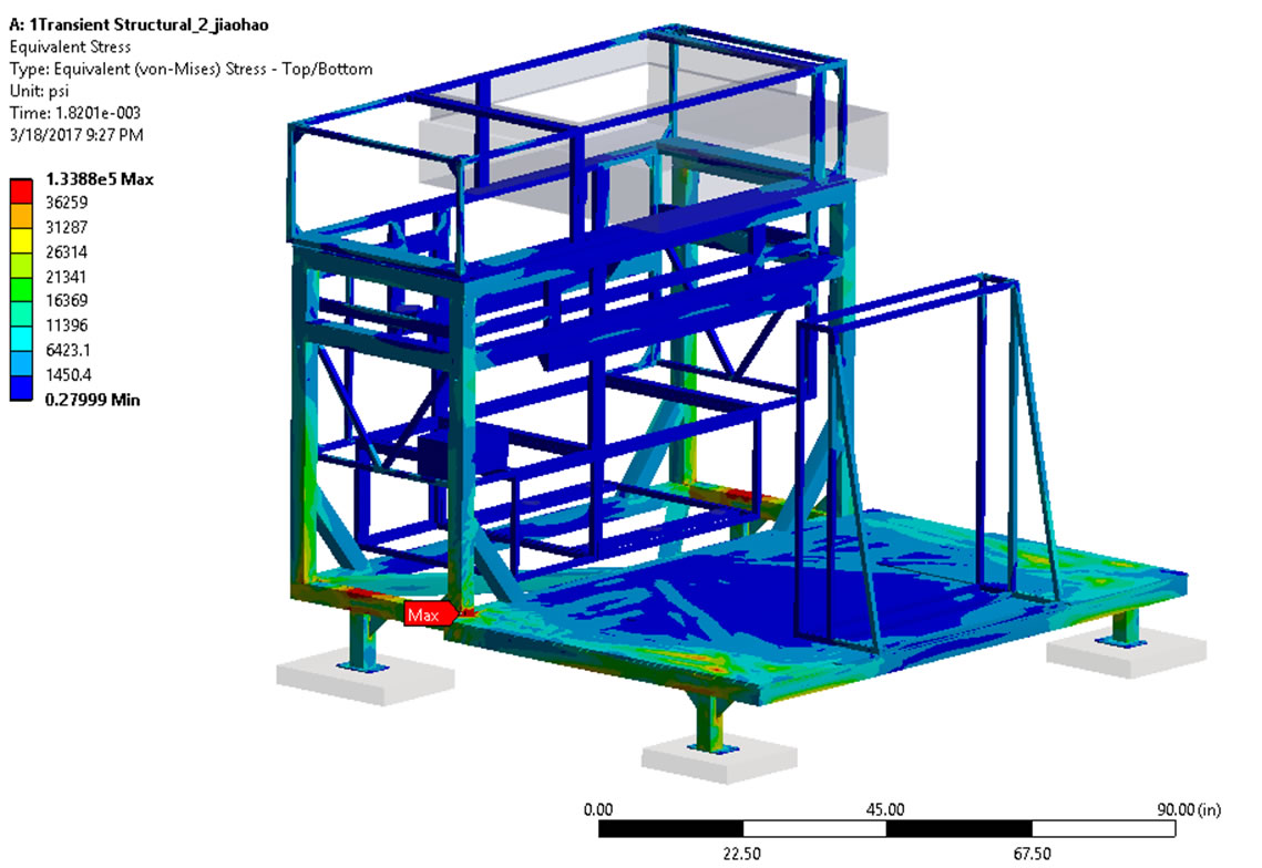 FEA project - structure analysis